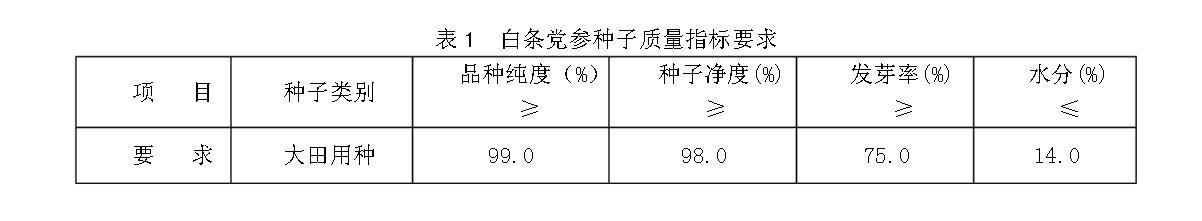 表1白条党参种子质量指标要求